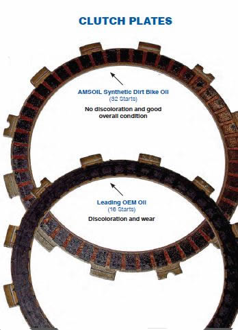 AMSOIL Synthetic Dirt Bike Oil Clutch Plate Comparison